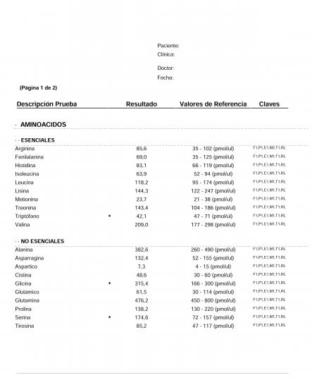 Test Aminoacidograma 1